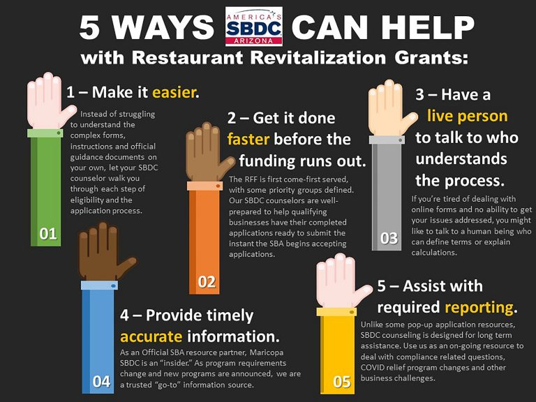 5 Ways the Arizona SBDC Can Help with the Restaurant Revitalization Grant